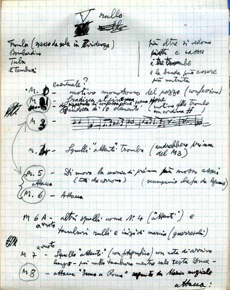 Anotaciones del compositor Nino Rotta